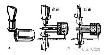 螺旋桨变距机构由液压或电力驱动.最初使用的是双距螺旋桨.图片